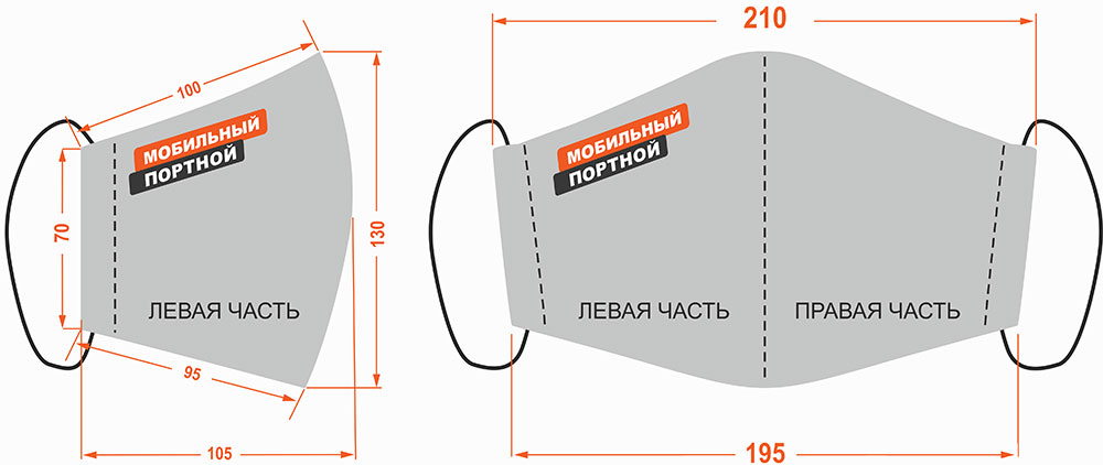 Размер стандартной маски
